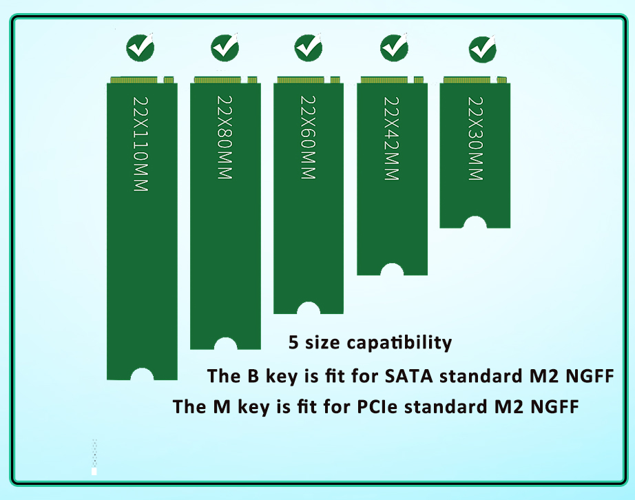 What's the main specifications of M.2 NVMe SSD?
