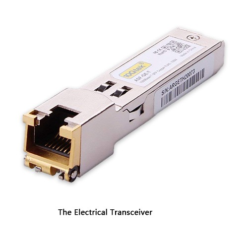 10Gtek's SFP+ Copper Transceiver for 10G Application