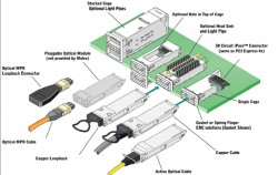 TE announced zQSFP+ product line supports 25Gbps