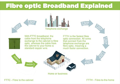 Hainan Mobile plan to achieve more than 95 percent of the island user fiber coverage