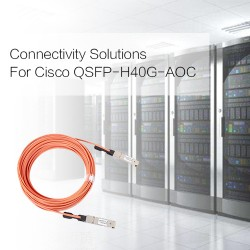 Connectivity Solutions for Cisco QSFP-H40G-AOC