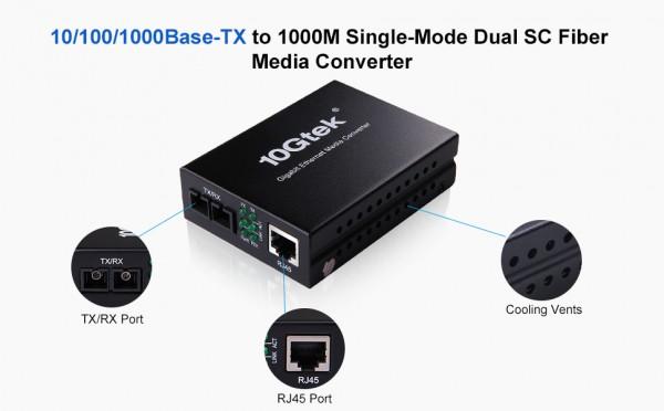Media Converter vs Network Switch