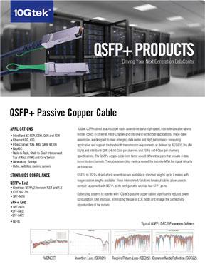 QSFP+ DAC